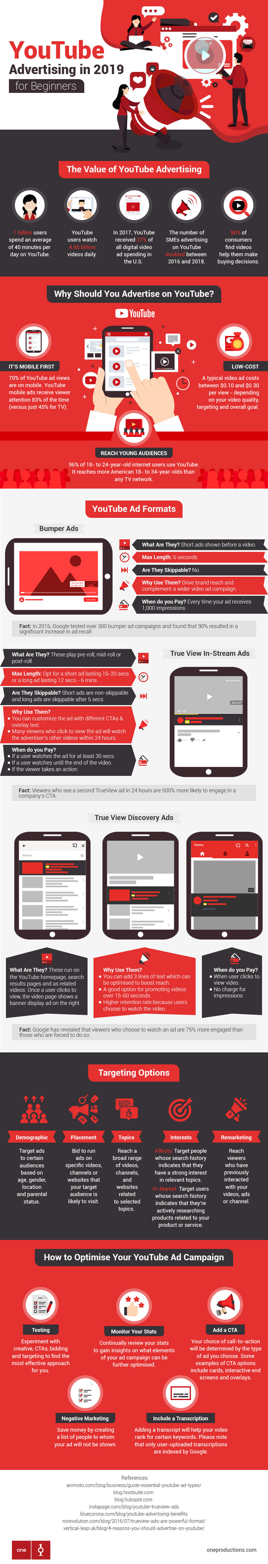 YouTube-Advertising-For-Beginners-Infographic