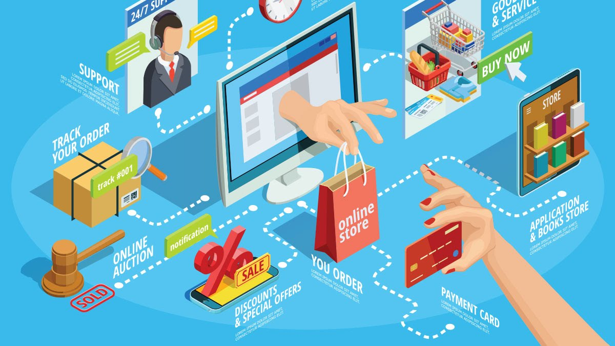 ai-used-in-retail-sectors