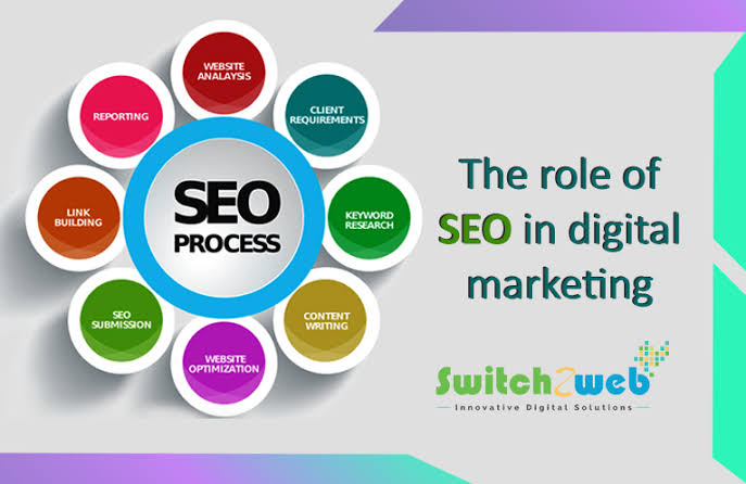 SEO Role in Digital Marketing