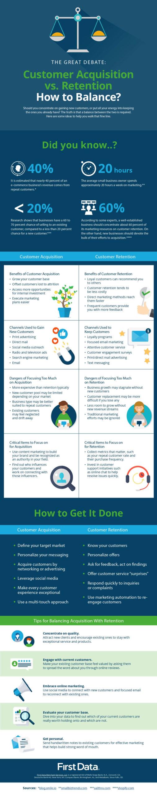 customer-acquisition-vs-customer-retention