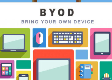 BYOD: What it is And Whether Your Business Should Consider it?