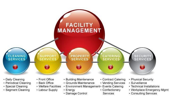 facility-management-services